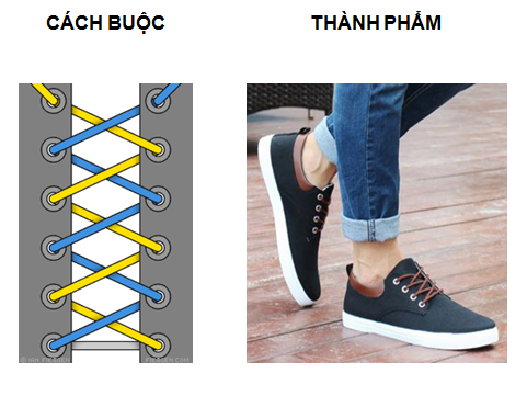 thắt dây giày