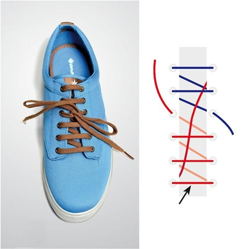 Buộc dây giày
